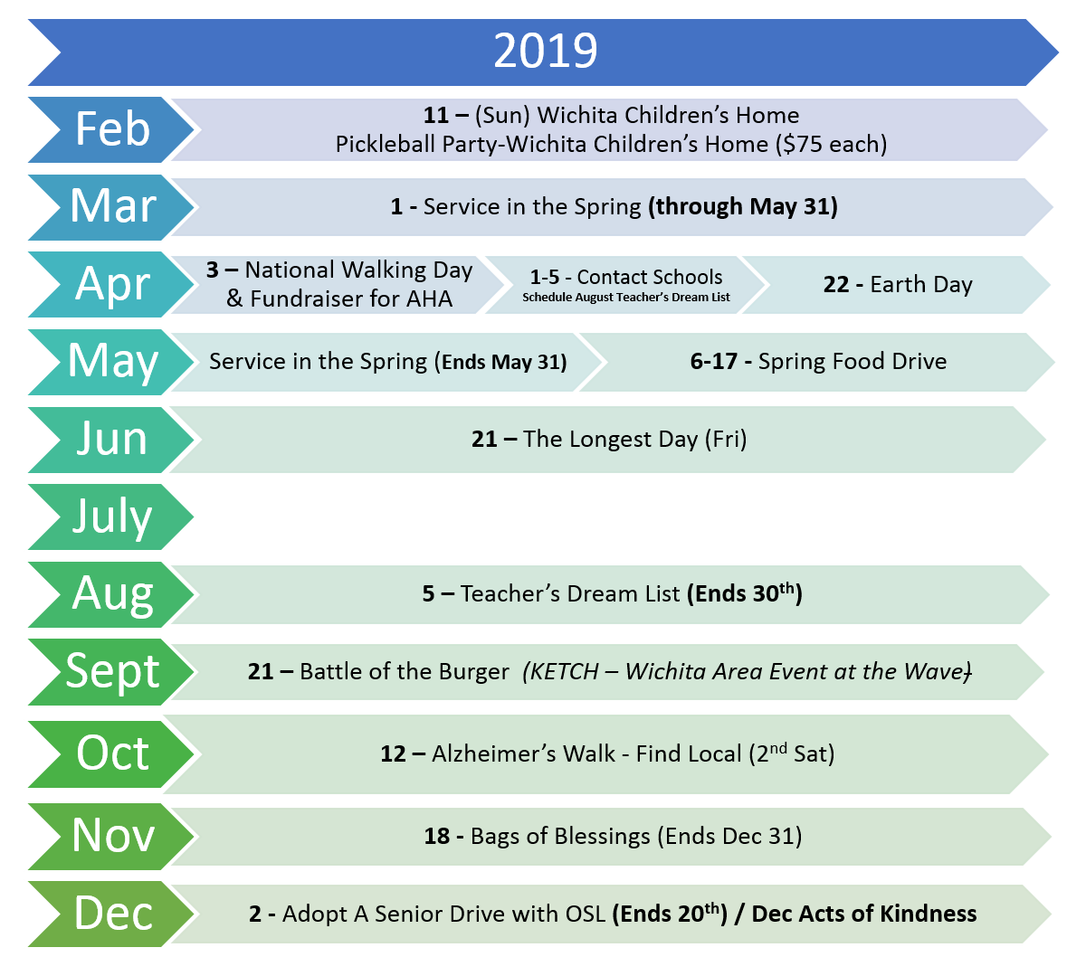 2019 My Neighbor's Keeper Schedule